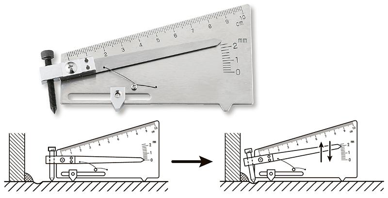 Dưỡng đo WGU-2S