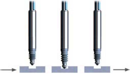 Đầu điện tử Orbit DP/P_b
