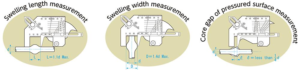 Additional Funtions WGU-9M